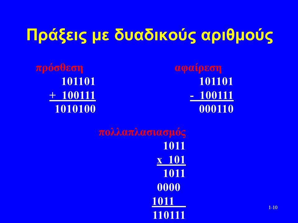 1-10 Πράξεις με δυαδικούς αριθμούς πρόσθεση 101101 + 100111 1010100 αφαίρεση 101101 - 100111 000110 πολλαπλασιασμός 1011 x 101 1011 0000 1011 110111