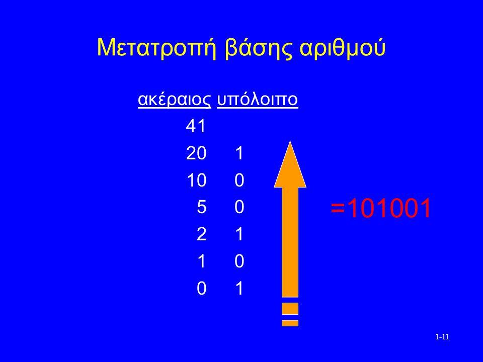 1-11 Μετατροπή βάσης αριθμού ακέραιος υπόλοιπο 41 201 100 50 21 10 01 =101001