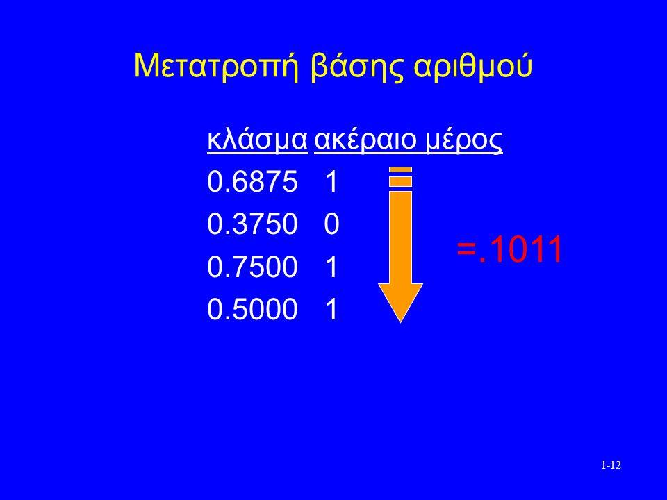 1-12 Μετατροπή βάσης αριθμού κλάσμα ακέραιο μέρος 0.68751 0.37500 0.75001 0.50001 =.1011