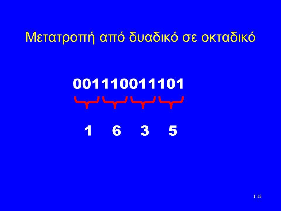 1-13 Μετατροπή από δυαδικό σε οκταδικό 001110011101 1 6 3 5