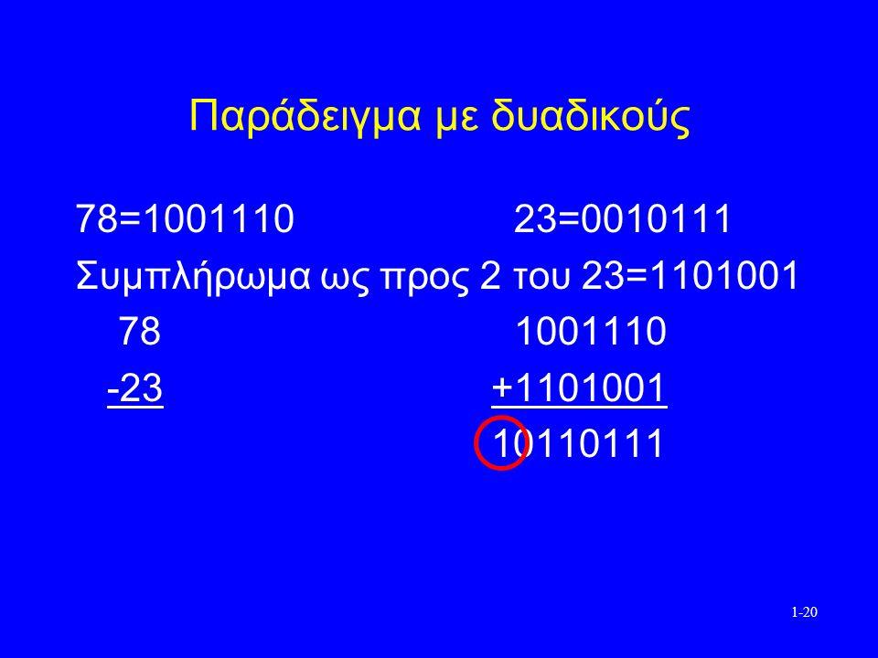 1-20 Παράδειγμα με δυαδικούς 78=100111023=0010111 Συμπλήρωμα ως προς 2 του 23=1101001 781001110 -23 +1101001 10110111