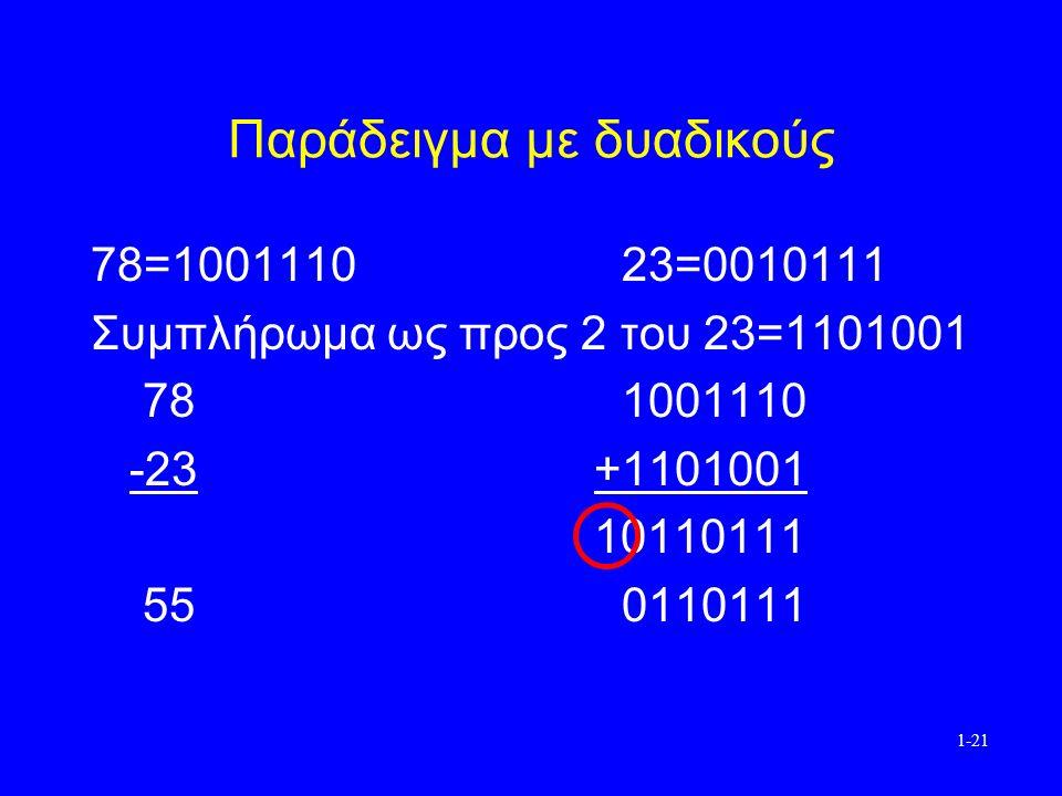 1-21 Παράδειγμα με δυαδικούς 78=100111023=0010111 Συμπλήρωμα ως προς 2 του 23=1101001 781001110 -23 +1101001 10110111 550110111