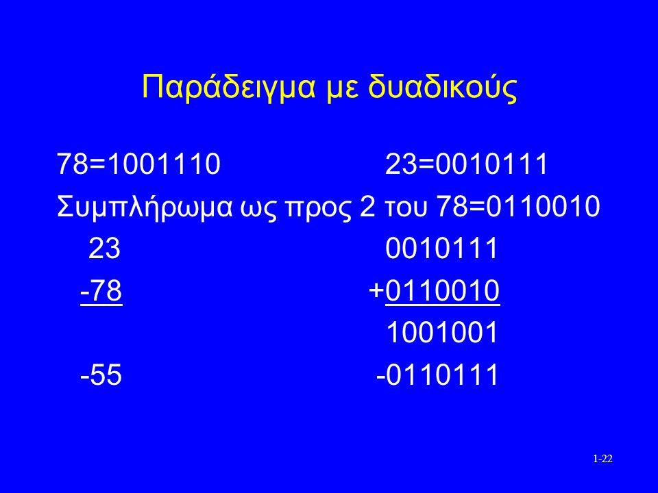 1-22 Παράδειγμα με δυαδικούς 78=100111023=0010111 Συμπλήρωμα ως προς 2 του 78=0110010 230010111 -78 +0110010 1001001 -55 -0110111