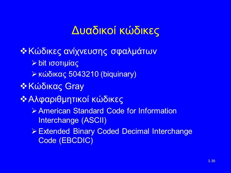 1-30 Δυαδικοί κώδικες  Κώδικες ανίχνευσης σφαλμάτων  bit ισοτιμίας  κώδικας 5043210 (biquinary)  Κώδικας Gray  Αλφαριθμητικοί κώδικες  American Standard Code for Information Interchange (ASCII)  Extended Binary Coded Decimal Interchange Code (EBCDIC)