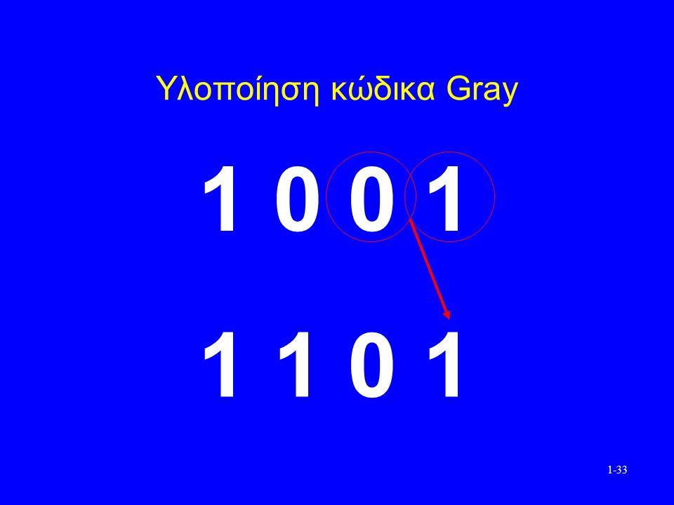 1-33 Υλοποίηση κώδικα Gray 1 0 0 1 1 1 0 1