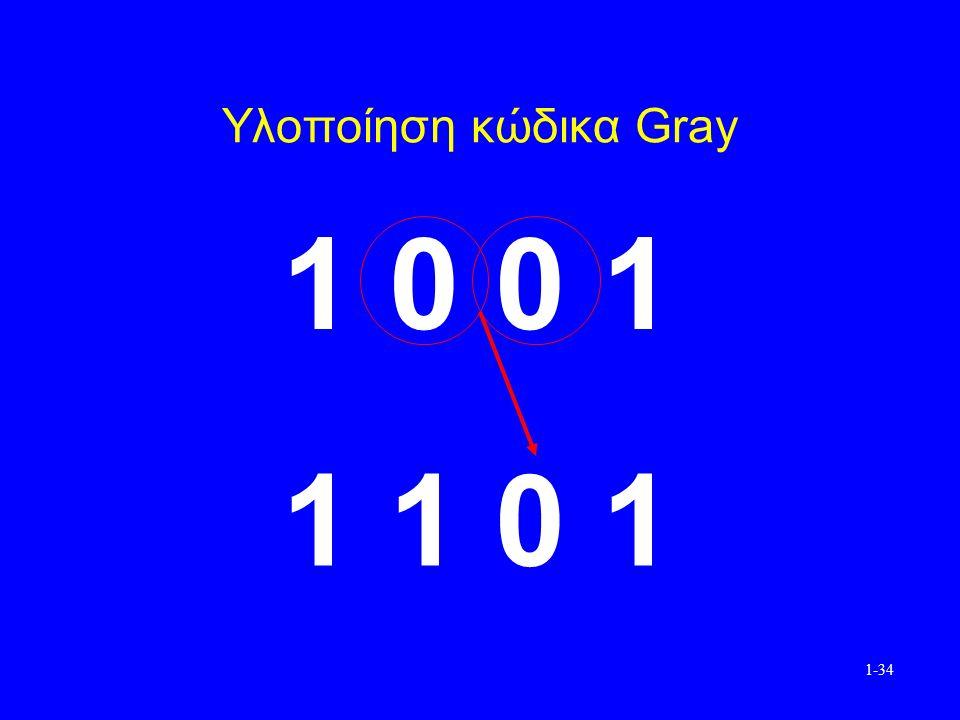 1-34 Υλοποίηση κώδικα Gray 1 0 0 1 1 1 0 1