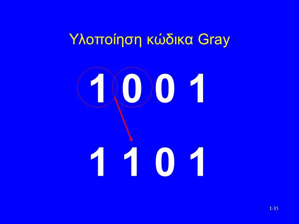 1-35 Υλοποίηση κώδικα Gray 1 0 0 1 1 1 0 1