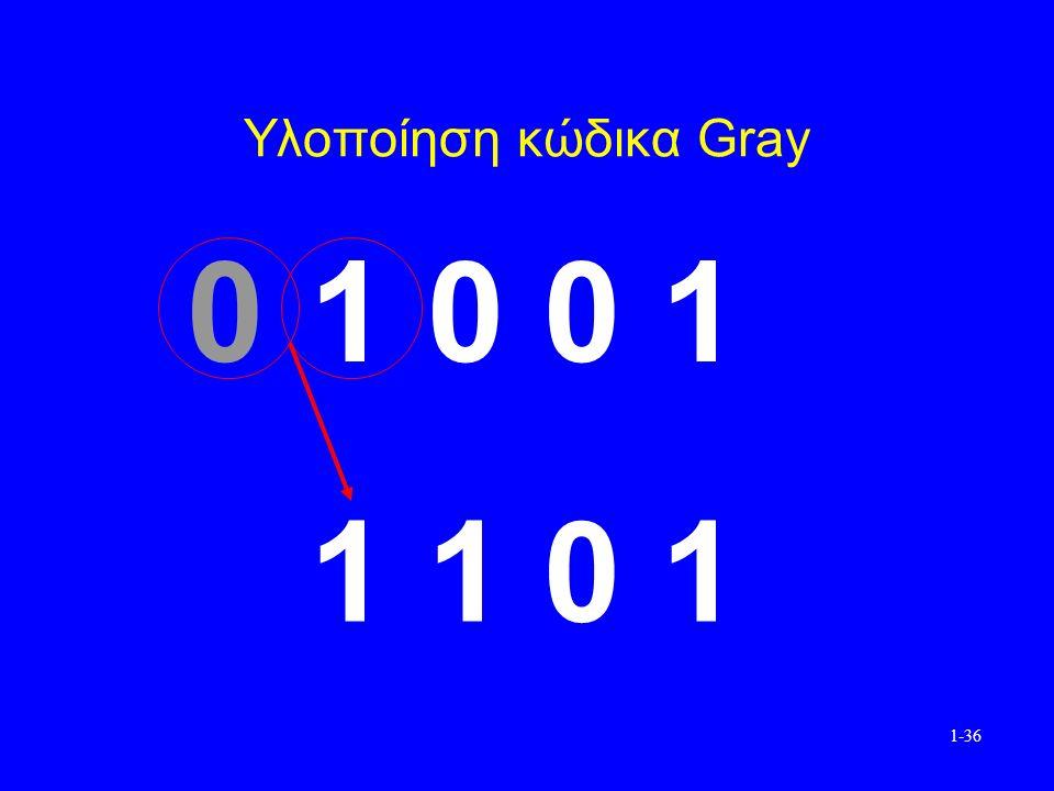 1-36 Υλοποίηση κώδικα Gray 1 0 0 1 1 1 0 1 0
