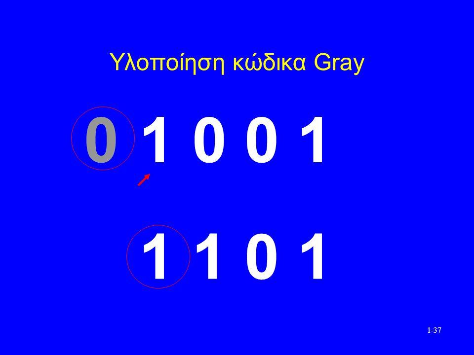 1-37 Υλοποίηση κώδικα Gray 1 0 0 1 1 1 0 1 0