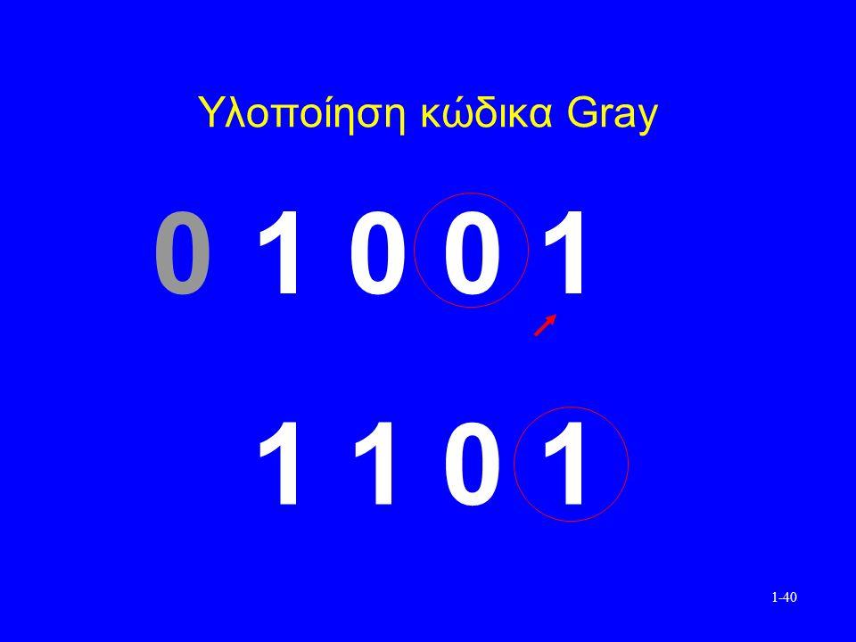 1-40 Υλοποίηση κώδικα Gray 1 0 0 1 1 1 0 1 0