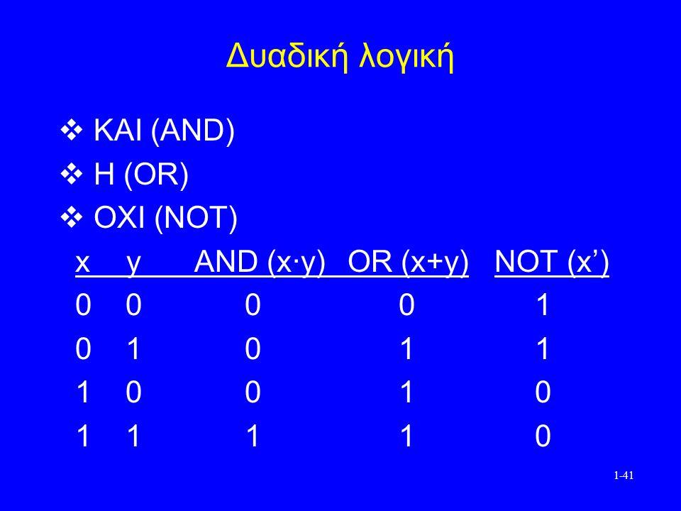 1-41 Δυαδική λογική  ΚΑΙ (AND)  H (ΟR)  ΟΧΙ (NOT) xyAND (x·y) OR (x+y) NOT (x') 0 0 001 0 1 011 1 0 010 1 1 110