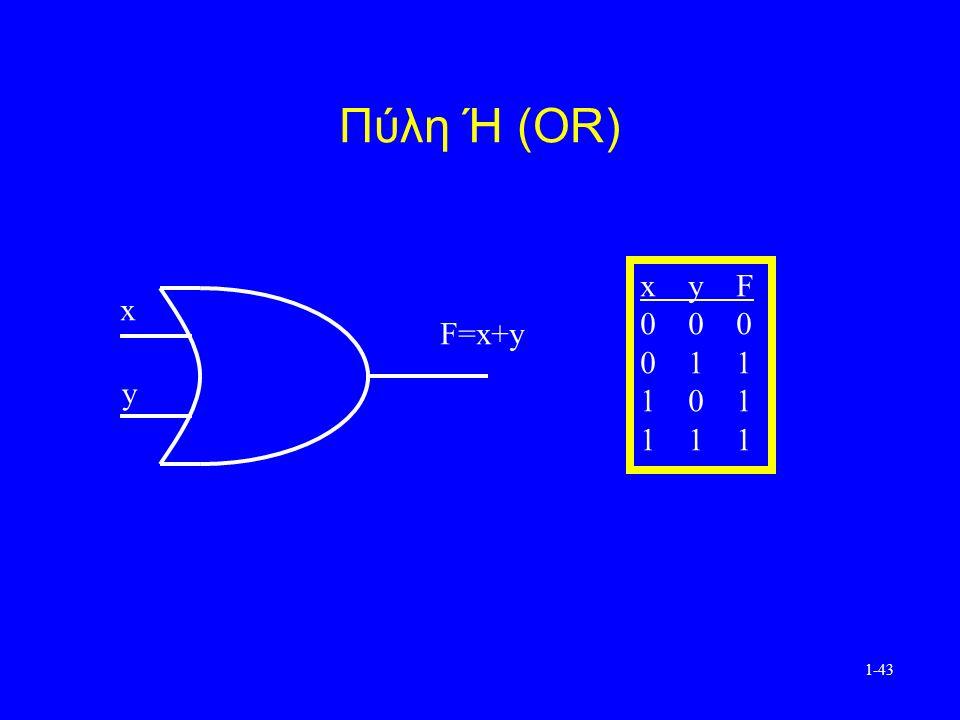 1-43 Πύλη Ή (OR) x y F=x+y x yF 0 00 0 11 1 01 1 11