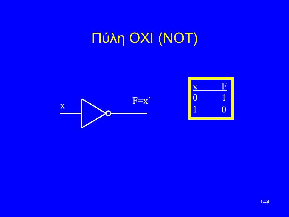 1-44 Πύλη ΟΧΙ (ΝΟΤ) x F=x' xF 0 1 1 0