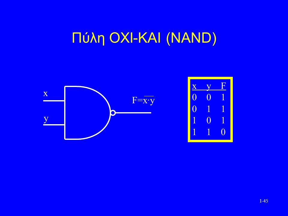 1-45 Πύλη ΟΧΙ-ΚΑΙ (ΝAND) x y F=x·y x yF 0 01 0 11 1 01 1 10