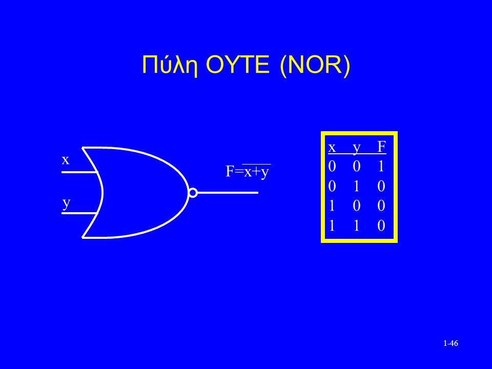 1-46 Πύλη ΟΥΤΕ (NOR) x y F=x+y x yF 0 01 0 10 1 00 1 10