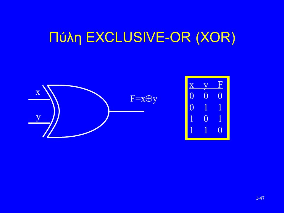 1-47 Πύλη EXCLUSIVE-OR (XOR) x y F=x  y x yF 0 00 0 11 1 01 1 10