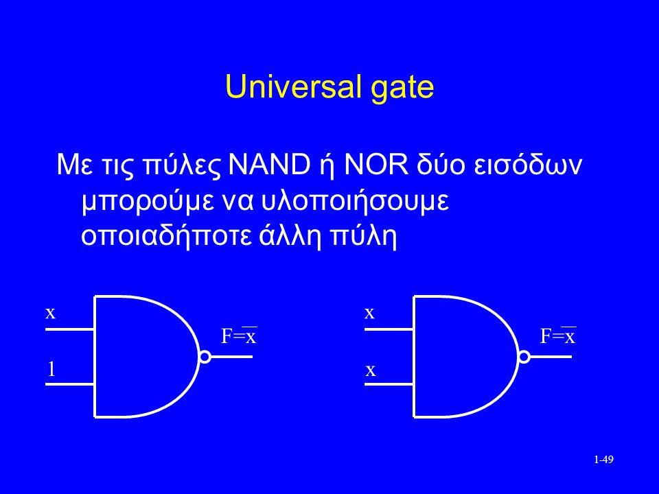 1-49 Universal gate Με τις πύλες NAND ή NOR δύο εισόδων μπορούμε να υλοποιήσουμε οποιαδήποτε άλλη πύλη x 1 F=x x x