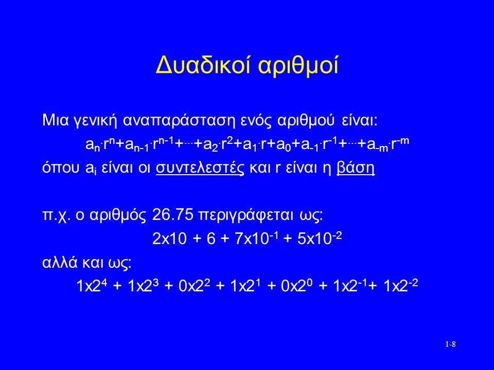 1-19 Παράδειγμα με δυαδικούς 78=100111023=0010111 781001110 +23 +0010111 1011100101