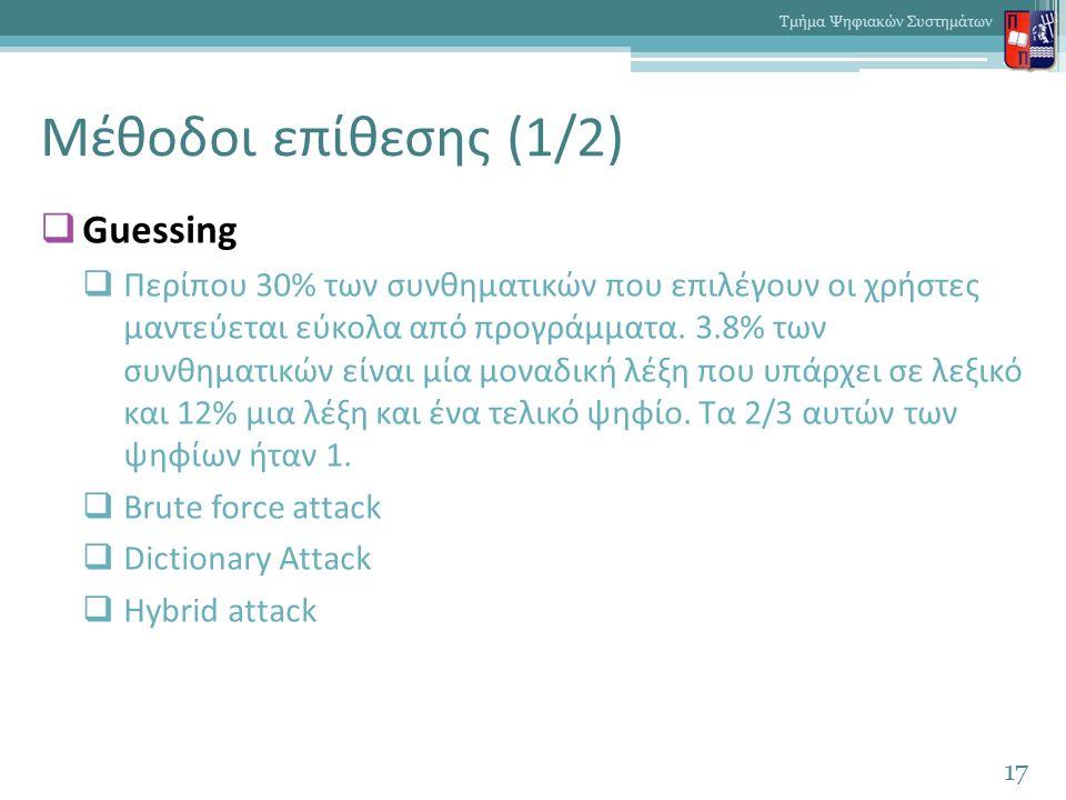 Μέθοδοι επίθεσης (1/2)  Guessing  Περίπου 30% των συνθηματικών που επιλέγουν οι χρήστες μαντεύεται εύκολα από προγράμματα. 3.8% των συνθηματικών είν