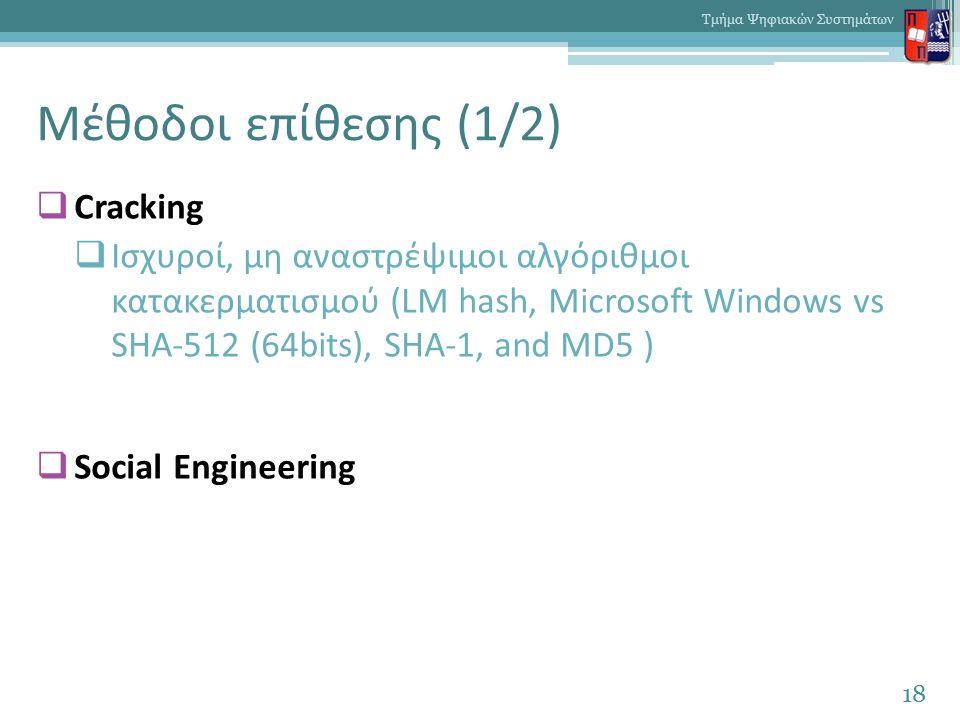 Μέθοδοι επίθεσης (1/2)  Cracking  Ισχυροί, μη αναστρέψιμοι αλγόριθμοι κατακερματισμού (LM hash, Microsoft Windows vs SHA-512 (64bits), SHA-1, and MD