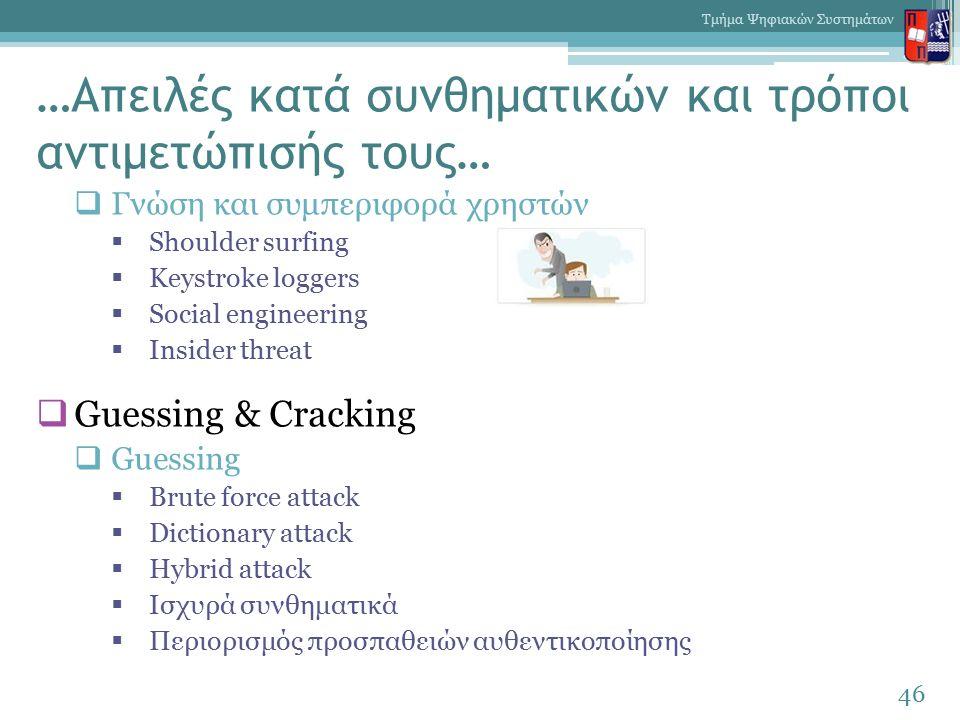 …Απειλές κατά συνθηματικών και τρόποι αντιμετώπισής τους…  Γνώση και συμπεριφορά χρηστών  Shoulder surfing  Keystroke loggers  Social engineering