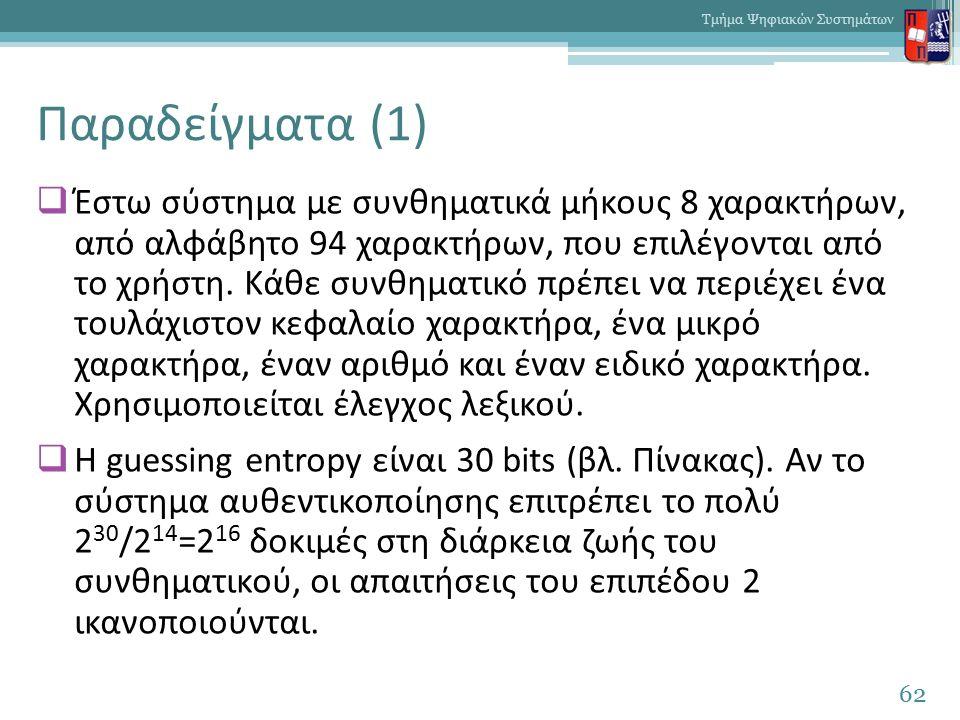 Παραδείγματα (1)  Έστω σύστημα με συνθηματικά μήκους 8 χαρακτήρων, από αλφάβητο 94 χαρακτήρων, που επιλέγονται από το χρήστη. Κάθε συνθηματικό πρέπει