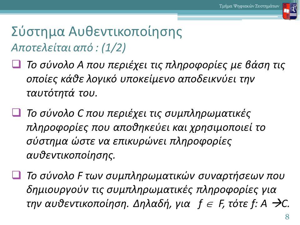 Σύστημα Αυθεντικοποίησης Αποτελείται από : (1/2)  Το σύνολο Α που περιέχει τις πληροφορίες με βάση τις οποίες κάθε λογικό υποκείμενο αποδεικνύει την