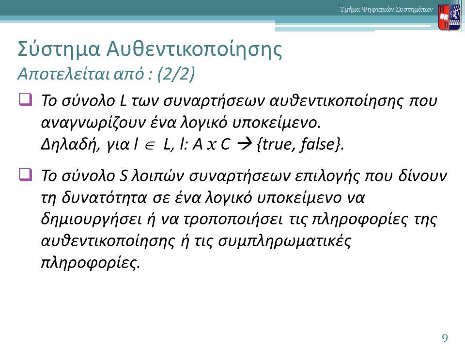 Σύστημα Αυθεντικοποίησης Αποτελείται από : (2/2)  Το σύνολο L των συναρτήσεων αυθεντικοποίησης που αναγνωρίζουν ένα λογικό υποκείμενο. Δηλαδή, για l