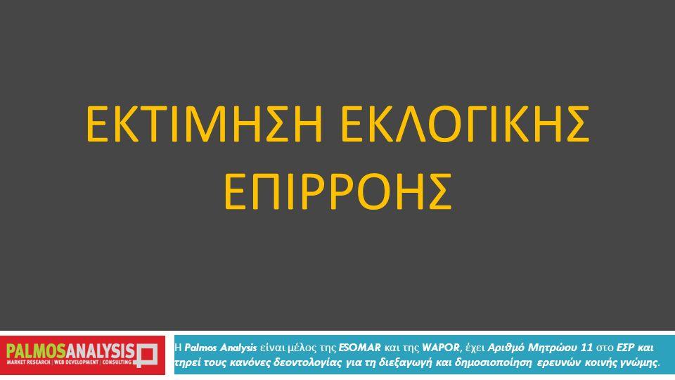 ΕΚΤΙΜΗΣΗ ΕΚΛΟΓΙΚΗΣ ΕΠΙΡΡΟΗΣ Η Palmos Analysis είναι μέλος της ESOMAR και της WAPOR, έχει Αριθμό Μητρώου 11 στο ΕΣΡ και τηρεί τους κανόνες δεοντολογίας για τη διεξαγωγή και δημοσιοποίηση ερευνών κοινής γνώμης.