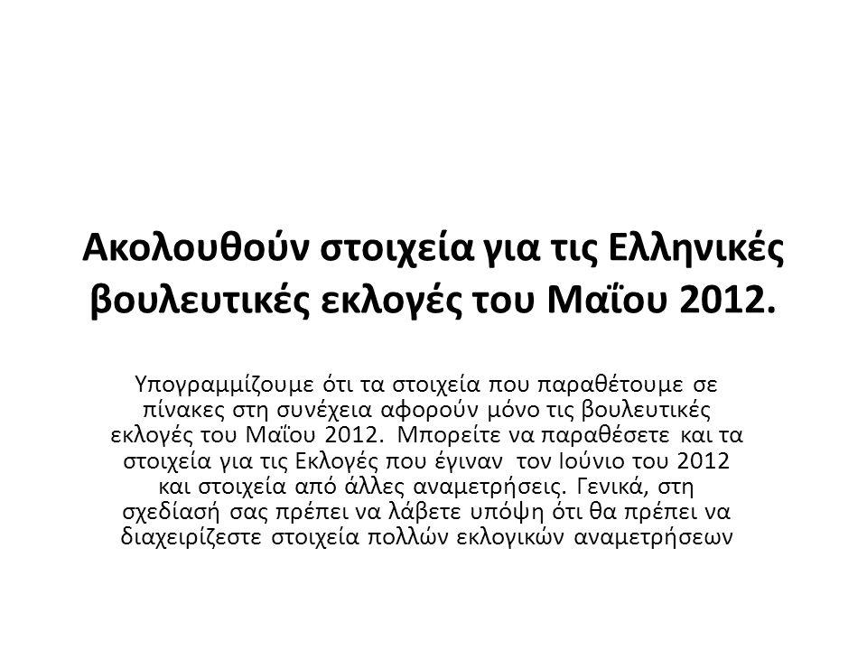 Ακολουθούν στοιχεία για τις Ελληνικές βουλευτικές εκλογές του Μαΐου 2012.