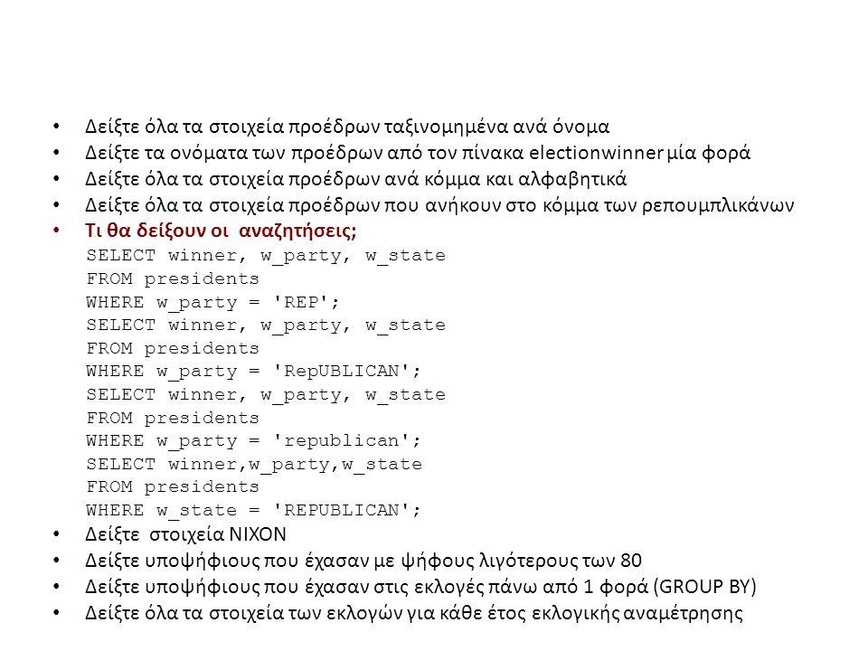 Δείξτε όλα τα στοιχεία προέδρων ταξινομημένα ανά όνομα Δείξτε τα ονόματα των προέδρων από τον πίνακα electionwinner μία φορά Δείξτε όλα τα στοιχεία προέδρων ανά κόμμα και αλφαβητικά Δείξτε όλα τα στοιχεία προέδρων που ανήκουν στο κόμμα των ρεπουμπλικάνων Τι θα δείξουν οι αναζητήσεις; SELECT winner, w_party, w_state FROM presidents WHERE w_party = REP ; SELECT winner, w_party, w_state FROM presidents WHERE w_party = RepUBLICAN ; SELECT winner, w_party, w_state FROM presidents WHERE w_party = republican ; SELECT winner,w_party,w_state FROM presidents WHERE w_state = REPUBLICAN ; Δείξτε στοιχεία NIXON Δείξτε υποψήφιους που έχασαν με ψήφους λιγότερους των 80 Δείξτε υποψήφιους που έχασαν στις εκλογές πάνω από 1 φορά (GROUP BY) Δείξτε όλα τα στοιχεία των εκλογών για κάθε έτος εκλογικής αναμέτρησης
