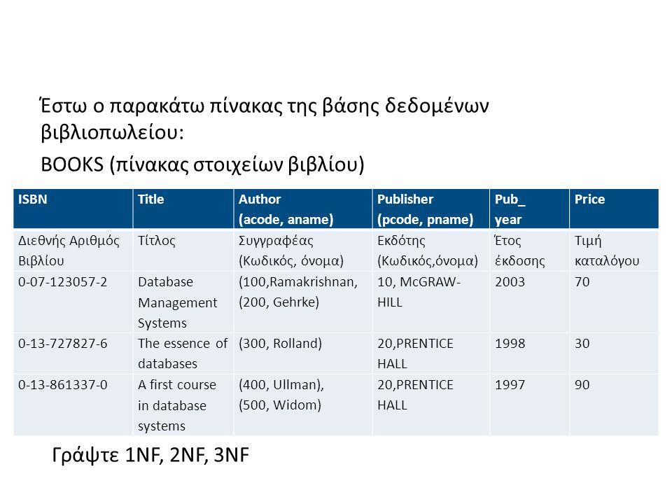 Έστω ο παρακάτω πίνακας της βάσης δεδομένων βιβλιοπωλείου: BOOKS (πίνακας στοιχείων βιβλίου) ISBNTitle Author (acode, aname) Publisher (pcode, pname) Pub_ year Price Διεθνής Αριθμός Βιβλίου Τίτλος Συγγραφέας (Κωδικός, όνομα) Εκδότης (Κωδικός,όνομα) Έτος έκδοσης Τιμή καταλόγου 0-07-123057-2 Database Management Systems (100,Ramakrishnan, (200, Gehrke) 10, McGRAW- HILL 200370 0-13-727827-6 The essence of databases (300, Rolland) 20,PRENTICE HALL 199830 0-13-861337-0A first course in database systems (400, Ullman), (500, Widom) 20,PRENTICE HALL 199790 Γράψτε 1NF, 2NF, 3NF