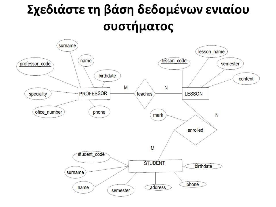 Σχεδιάστε τη βάση δεδομένων ενιαίου συστήματος