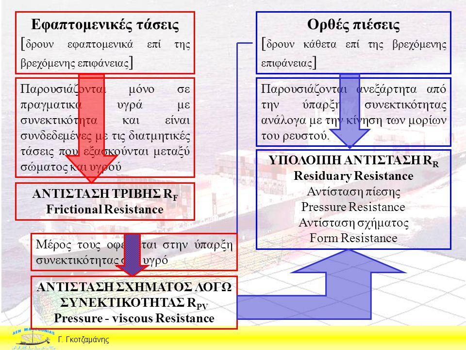 Η αντίσταση κυματισμού αυξάνει με V 4 Το ίδιο ισχύει και για την υπόλοιπη αντίσταση που συντίθεται από την αντίσταση κυματισμού και την αντίσταση σχήματος λόγω συνεκτικότητας.