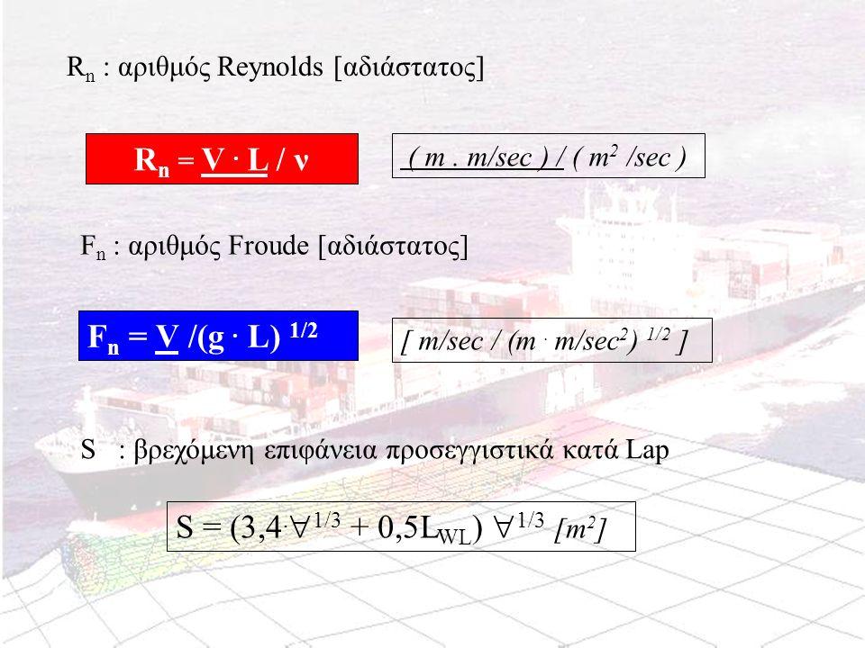 Για να υπάρχει πλήρης αντιστοιχία μεταξύ της της R TM & R TS θα πρέπει εκτός του F nM = F nS (υπόλοιπη αντίσταση) να ισχύει και R nM = R nS (αντίσταση τριβής) R nM = R nS (V M.