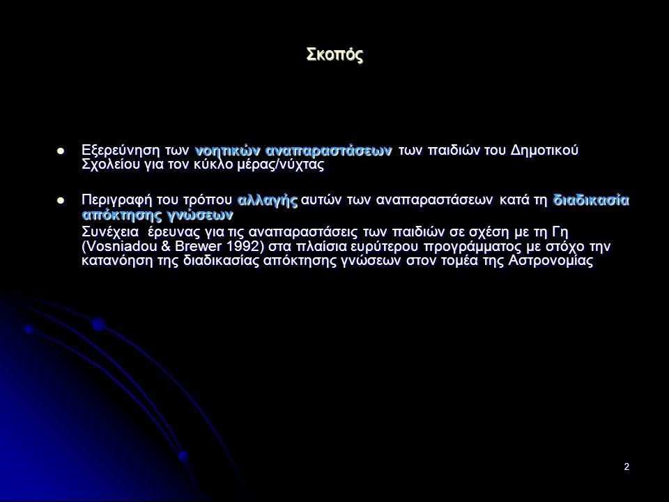 23 ΠΙΝΑΚΑΣ 3.Παραδείγματα εξηγήσεων της εξαφάνισης του Ήλιου τη νύχτα 1.