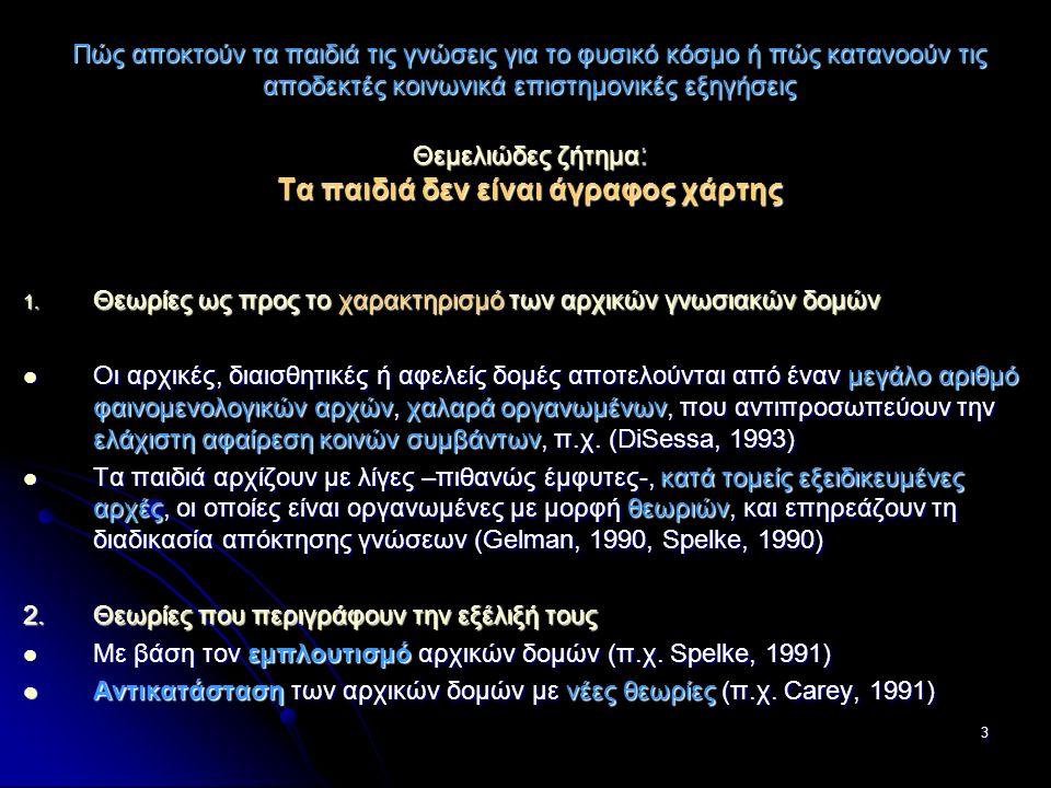 4 Με βάση τις μελέτες για την ανάπτυξη της έννοιας της γης οδήγησαν στην ανάπτυξη της θεωρητικής πρότασης των Βοσνιάδου, 1989, 1990 1991 Vosniadou & Brewer: Περιορισμοί: ορισμένες κατά τομείς εξειδικευμένες αρχές κατά τη διαδικασία απόκτησης γνώσεων Περιορισμοί: ορισμένες κατά τομείς εξειδικευμένες αρχές κατά τη διαδικασία απόκτησης γνώσεων 1.