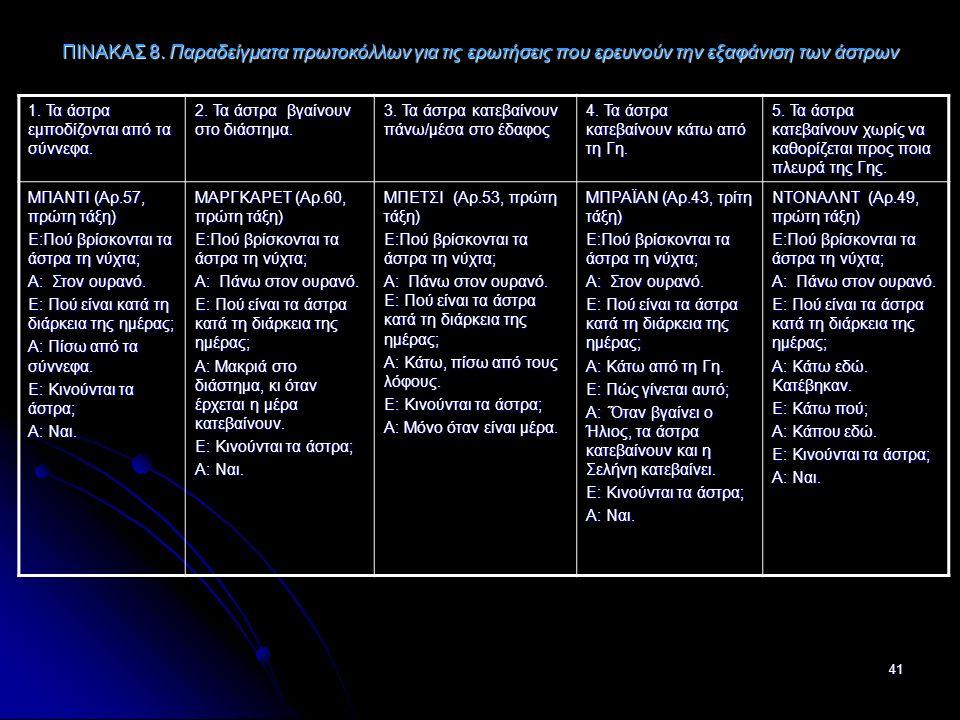 41 ΠΙΝΑΚΑΣ 8. Παραδείγματα πρωτοκόλλων για τις ερωτήσεις που ερευνούν την εξαφάνιση των άστρων 1.