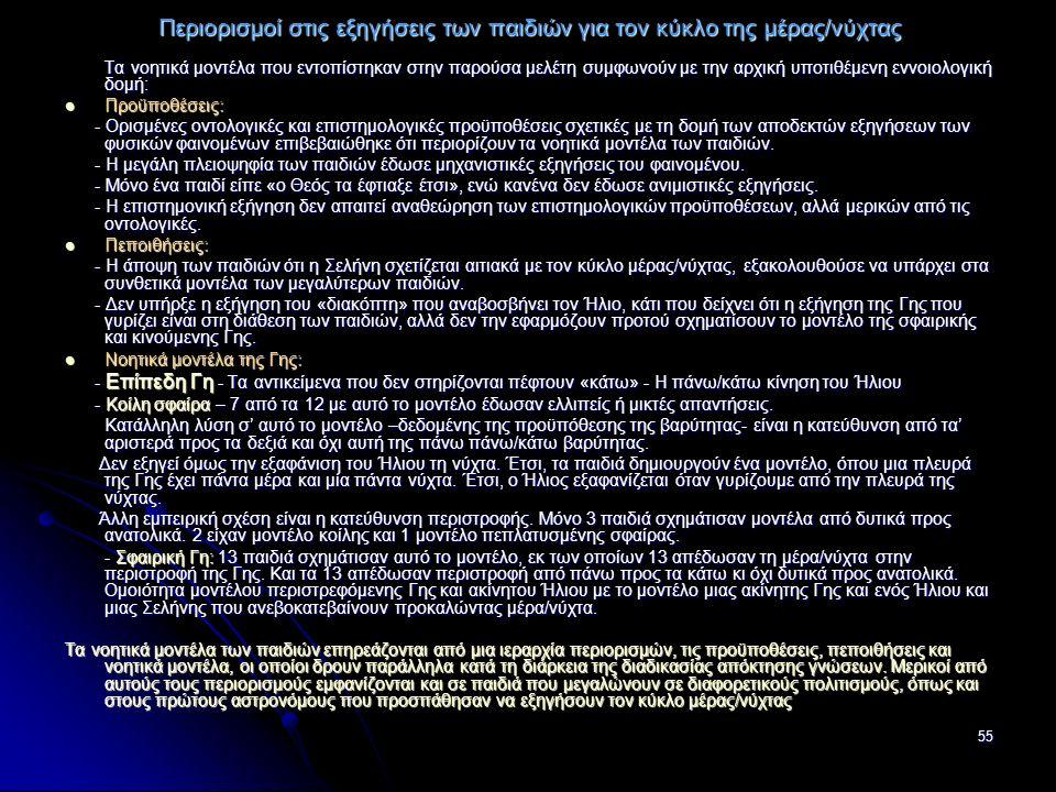 55 Περιορισμοί στις εξηγήσεις των παιδιών για τον κύκλο της μέρας/νύχτας Τα νοητικά μοντέλα που εντοπίστηκαν στην παρούσα μελέτη συμφωνούν με την αρχική υποτιθέμενη εννοιολογική δομή: Προϋποθέσεις: Προϋποθέσεις: - Ορισμένες οντολογικές και επιστημολογικές προϋποθέσεις σχετικές με τη δομή των αποδεκτών εξηγήσεων των φυσικών φαινομένων επιβεβαιώθηκε ότι περιορίζουν τα νοητικά μοντέλα των παιδιών.