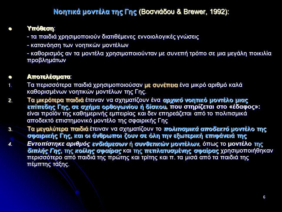 6 Νοητικά μοντέλα της Γης (Βοσνιάδου & Brewer, 1992): Υπόθεση: Υπόθεση: - τα παιδιά χρησιμοποιούν διατιθέμενες εννοιολογικές γνώσεις - κατανόηση των νοητικών μοντέλων - καθορισμός αν τα μοντέλα χρησιμοποιούνταν με συνεπή τρόπο σε μια μεγάλη ποικιλία προβλημάτων Αποτελέσματα: Αποτελέσματα: 1.