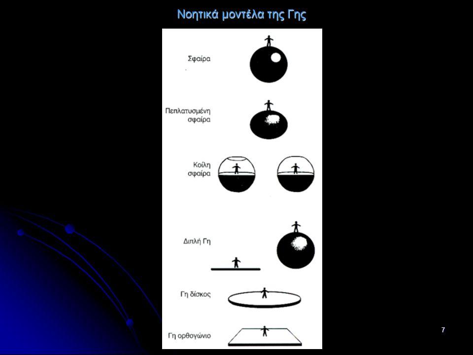 8 - Πληθώρα συνθετικών μοντέλων: Φανερώνει δυσκολία των παιδιών να σχηματίσουν το πολιτισμικά αποδεκτό μοντέλο της Γης, παρά τη συνεχή πληροφόρηση - Εξήγηση του σχηματισμού συνθετικών μοντέλων Αρχικό μοντέλο: η Γη ως φυσικό αντικείμενο: Αρχικό μοντέλο: η Γη ως φυσικό αντικείμενο: Προϋποθέσεις βασισμένες στην ερμηνεία καθημερινών εμπειριών - Το έδαφος είναι επίπεδο (όπως φαίνεται) - Τα αντικείμενα που δεν στηρίζονται πέφτουν προς τα κάτω Τα παιδιά είτε Τα παιδιά είτε - αφομοιώνουν στο αρχικό τους μοντέλο την πολιτισμικά αποδεκτή άποψη περί της σφαιρικής Γης, π.χ.