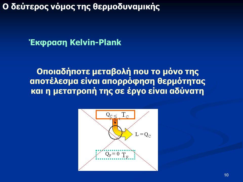 10 Έκφραση Kelvin-Plank Οποιαδήποτε μεταβολή που το μόνο της αποτέλεσμα είναι απορρόφηση θερμότητας και η μετατροπή της σε έργο είναι αδύνατη O δεύτερος νόμος της θερμοδυναμικής