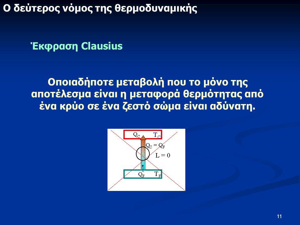 11 Έκφραση Clausius Οποιαδήποτε μεταβολή που το μόνο της αποτέλεσμα είναι η μεταφορά θερμότητας από ένα κρύο σε ένα ζεστό σώμα είναι αδύνατη. O δεύτερ