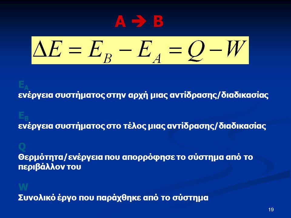 19 E A ενέργεια συστήματος στην αρχή μιας αντίδρασης/διαδικασίας E B ενέργεια συστήματος στο τέλος μιας αντίδρασης/διαδικασίας Q Θερμότητα/ενέργεια που απορρόφησε το σύστημα από το περιβάλλον του W Συνολικό έργο που παράχθηκε από το σύστημα Α  Β