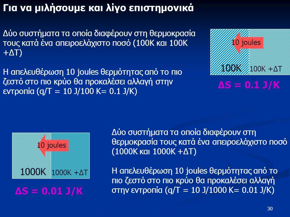 30 Δύο συστήματα τα οποία διαφέρουν στη θερμοκρασία τους κατά ένα απειροελάχιστο ποσό (100Κ και 100Κ +ΔΤ) Η απελευθέρωση 10 joules θερμότητας από το πιο ζεστό στο πιο κρύο θα προκαλέσει αλλαγή στην εντροπία (q/T = 10 J/100 K= 0.1 J/K) 100Κ +ΔΤ 100Κ Δύο συστήματα τα οποία διαφέρουν στη θερμοκρασία τους κατά ένα απειροελάχιστο ποσό (1000Κ και 1000Κ +ΔΤ) Η απελευθέρωση 10 joules θερμότητας από το πιο ζεστό στο πιο κρύο θα προκαλέσει αλλαγή στην εντροπία (q/T = 10 J/1000 K= 0.01 J/K) 1000Κ +ΔΤ 1000Κ ΔS = 0.1 J/K 10 joules ΔS = 0.01 J/K Για να μιλήσουμε και λίγο επιστημονικά