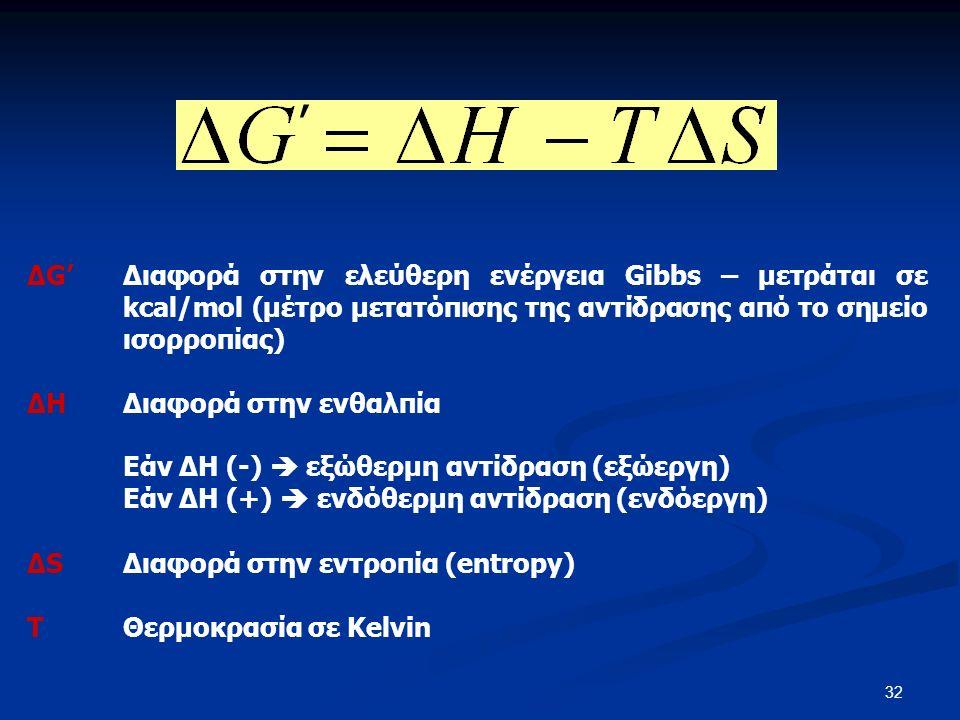 32 ' ΔG'Διαφορά στην ελεύθερη ενέργεια Gibbs – μετράται σε kcal/mol (μέτρο μετατόπισης της αντίδρασης από το σημείο ισορροπίας) ΔHΔιαφορά στην ενθαλπία Εάν ΔΗ (-)  εξώθερμη αντίδραση (εξώεργη) Εάν ΔΗ (+)  ενδόθερμη αντίδραση (ενδόεργη) ΔSΔιαφορά στην εντροπία (entropy) TΘερμοκρασία σε Kelvin