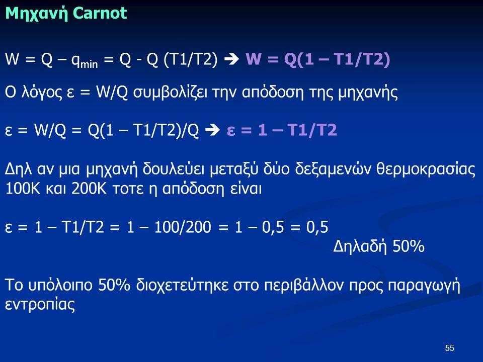 55 W = Q – q min = Q - Q (Τ1/Τ2)  W = Q(1 – Τ1/Τ2) Ο λόγος ε = W/Q συμβολίζει την απόδοση της μηχανής ε = W/Q = Q(1 – Τ1/Τ2)/Q  ε = 1 – Τ1/Τ2 Δηλ αν μια μηχανή δουλεύει μεταξύ δύο δεξαμενών θερμοκρασίας 100Κ και 200Κ τοτε η απόδοση είναι ε = 1 – Τ1/Τ2 = 1 – 100/200 = 1 – 0,5 = 0,5 Δηλαδή 50% Το υπόλοιπο 50% διοχετεύτηκε στο περιβάλλον προς παραγωγή εντροπίας Μηχανή Carnot