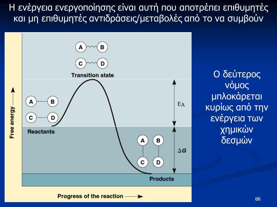 66 Η ενέργεια ενεργοποίησης είναι αυτή που αποτρέπει επιθυμητές και μη επιθυμητές αντιδράσεις/μεταβολές από το να συμβούν Ο δεύτερος νόμος μπλοκάρεται κυρίως από την ενέργεια των χημικών δεσμών