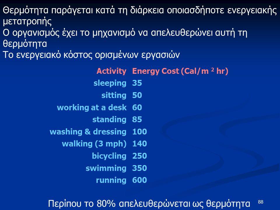 88 Θερμότητα παράγεται κατά τη διάρκεια οποιασδήποτε ενεργειακής μετατροπής Ο οργανισμός έχει το μηχανισμό να απελευθερώνει αυτή τη θερμότητα Το ενεργειακό κόστος ορισμένων εργασιών ActivityEnergy Cost (Cal/m 2 hr) sleeping35 sitting50 working at a desk60 standing85 washing & dressing100 walking (3 mph)140 bicycling250 swimming350 running600 Περίπου το 80% απελευθερώνεται ως θερμότητα