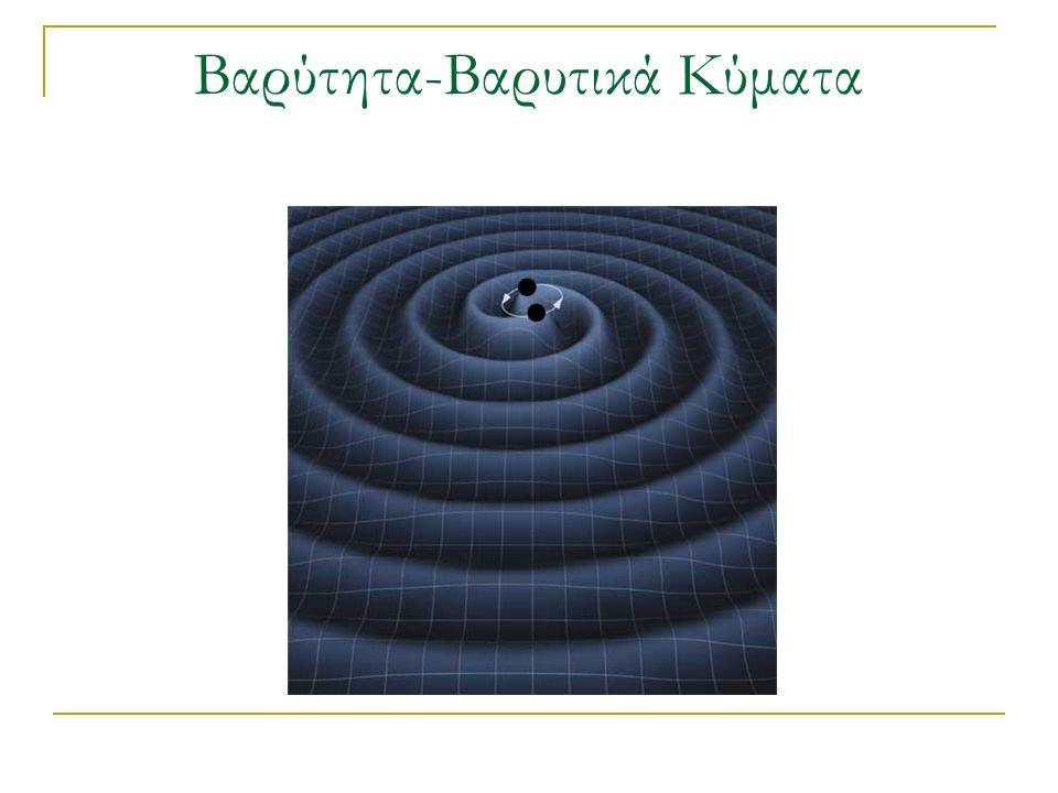 Η φύση των Βαρυτικών κυμάτων Όταν αλλάζει η κατανομή της μάζας με μη συμμετρικό τρόπο τότε δημιουργείται αναταραχές σαν πτυχώσεις στην δομή του χωροχρόνου η οποία μεταδίδεται με την μορφή κυμάτων που καλούνται βαρυτικά κύματα.